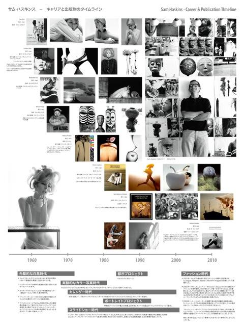 Sam Haskins Career Timeline Japanese ver3 sml
